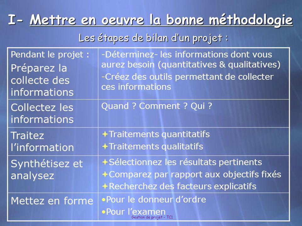 Gestion de projet - TC1 I- Mettre en oeuvre la bonne méthodologie Les étapes de bilan dun projet : Pendant le projet : Préparez la collecte des inform