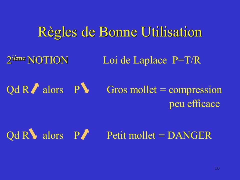 10 Règles de Bonne Utilisation 2 ième NOTION 2 ième NOTION Loi de Laplace P=T/R Qd R alors P Gros mollet = compression peu efficace Qd R alors P Petit