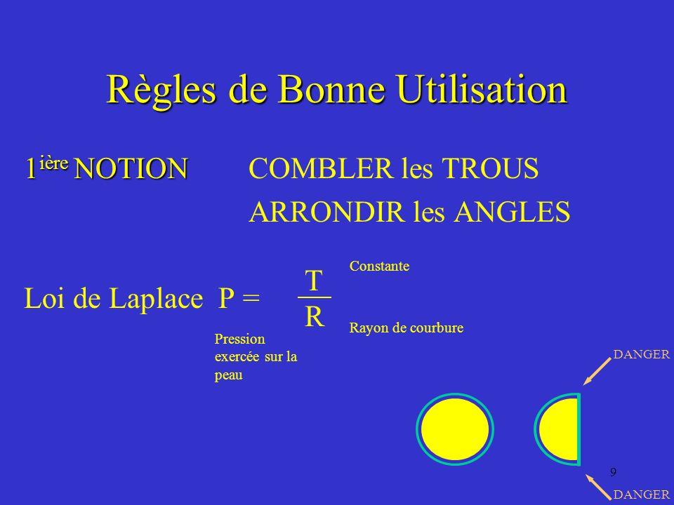 9 Règles de Bonne Utilisation 1 ière NOTION 1 ière NOTION COMBLER les TROUS ARRONDIR les ANGLES Loi de Laplace P = TRTR Pression exercée sur la peau C