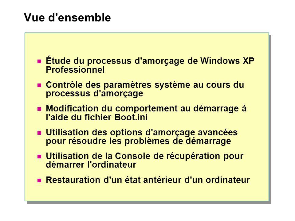 Contrôle des acquis Étude du processus d amorçage de Windows XP Professionnel Contrôle des paramètres système au cours du processus d amorçage Modification du comportement au démarrage à l aide du fichier Boot.ini Utilisation des options d amorçage avancées pour résoudre les problèmes de démarrage Utilisation de la Console de récupération pour démarrer l ordinateur Restauration d un état antérieur d un ordinateur