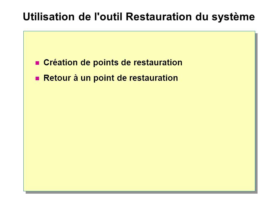 Utilisation de l'outil Restauration du système Création de points de restauration Retour à un point de restauration