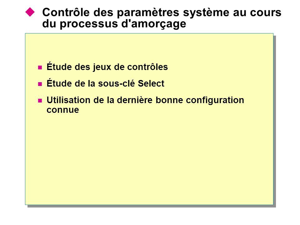 Contrôle des paramètres système au cours du processus d'amorçage Étude des jeux de contrôles Étude de la sous-clé Select Utilisation de la dernière bo