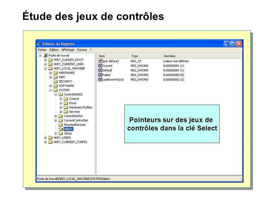 Étude des jeux de contrôles Pointeurs sur des jeux de contrôles dans la clé Select