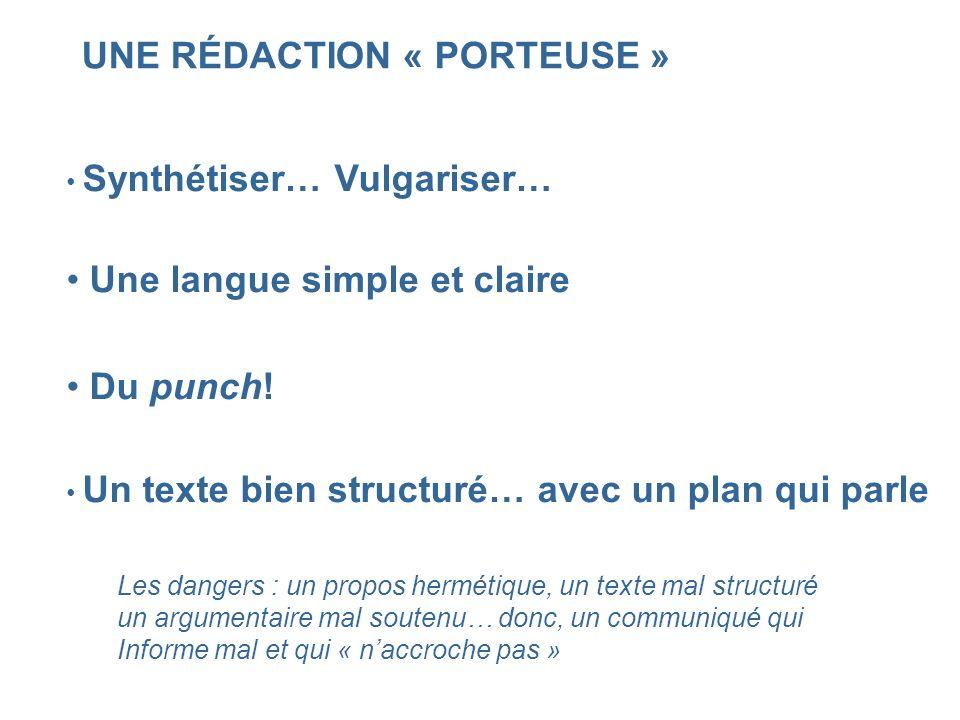 UNE RÉDACTION « PORTEUSE » Synthétiser… Vulgariser… Une langue simple et claire Du punch! Un texte bien structuré… avec un plan qui parle Les dangers