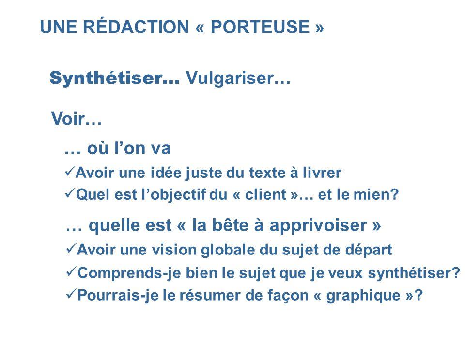 UNE RÉDACTION « PORTEUSE » Synthétiser… Vulgariser… Voir… … où lon va Avoir une idée juste du texte à livrer Quel est lobjectif du « client »… et le m