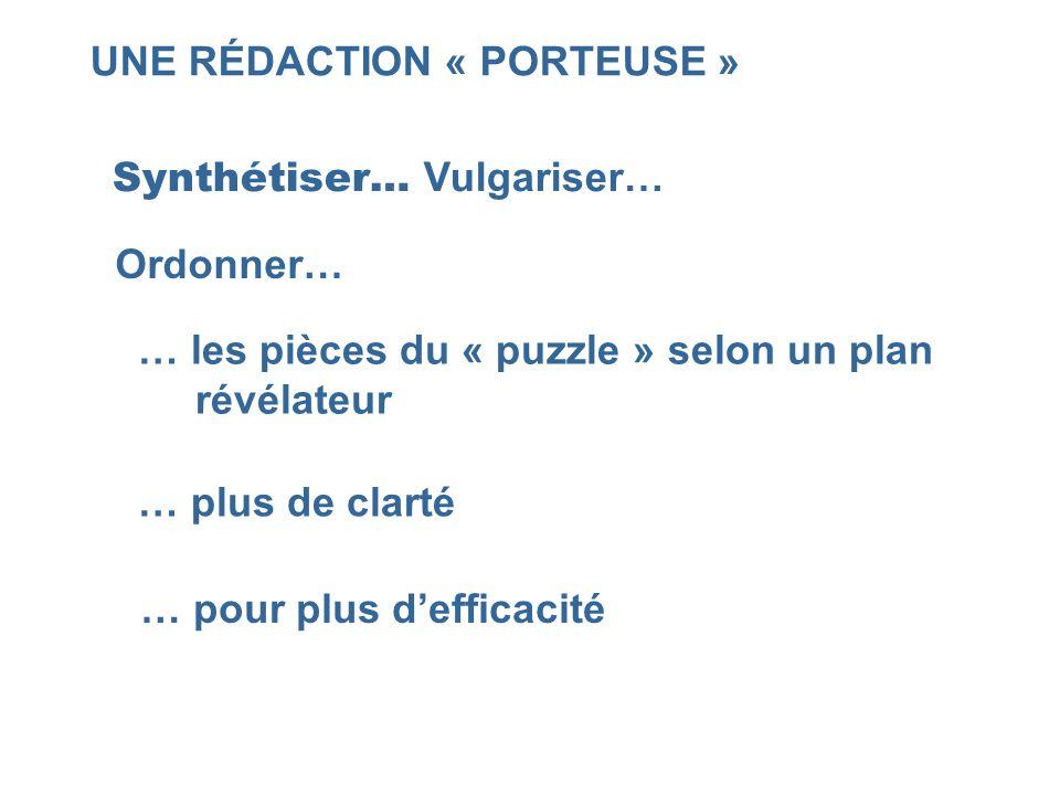 UNE RÉDACTION « PORTEUSE » Synthétiser… Vulgariser… Ordonner… … les pièces du « puzzle » selon un plan révélateur … plus de clarté … pour plus deffica