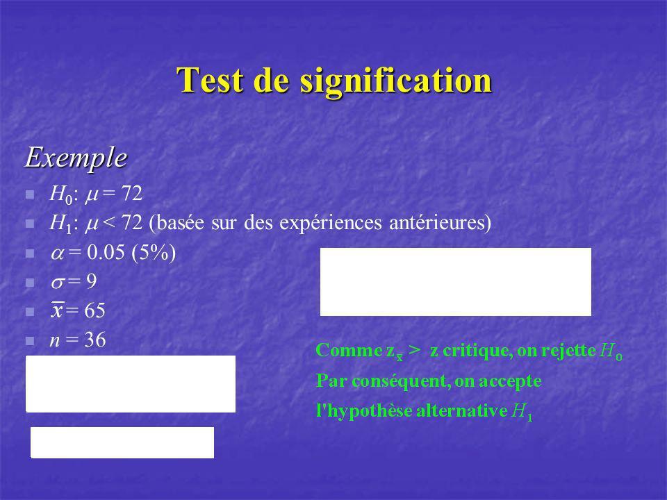 Test de signification Exemple H 0 : = 72 H 1 : < 72 (basée sur des expériences antérieures) = 0.05 (5%) = 9 = 65 n = 36