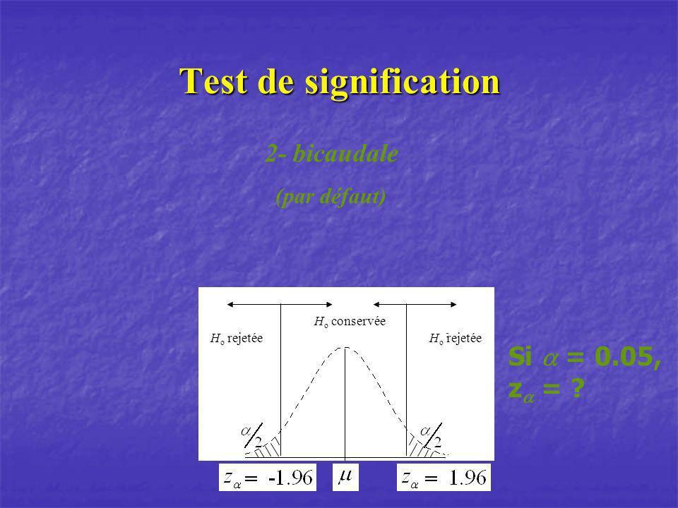 Test de signification Si = 0.05, z = ? 2- bicaudale (par défaut) H o conservée H o rejetée