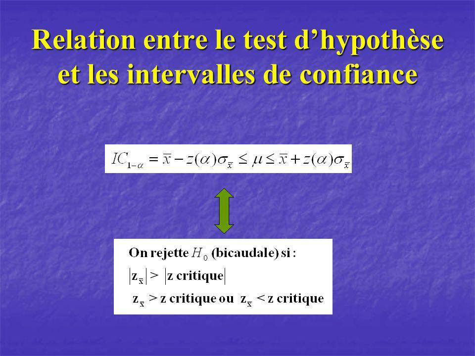 Relation entre le test dhypothèse et les intervalles de confiance