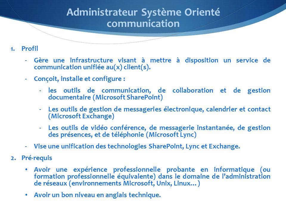1.Profil -Gère une infrastructure visant à mettre à disposition un service de communication unifiée au(x) client(s).