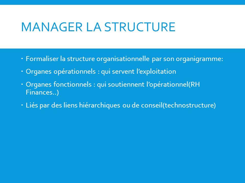 MANAGER LA STRUCTURE Formaliser la structure organisationnelle par son organigramme: Organes opérationnels : qui servent lexploitation Organes fonctio