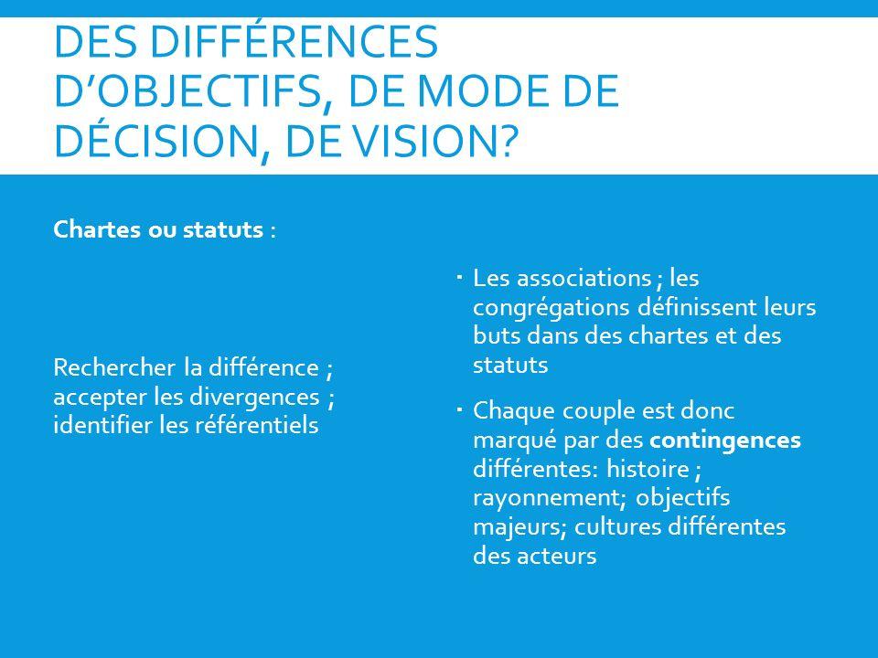 DES DIFFÉRENCES DOBJECTIFS, DE MODE DE DÉCISION, DE VISION? Chartes ou statuts : Rechercher la différence ; accepter les divergences ; identifier les