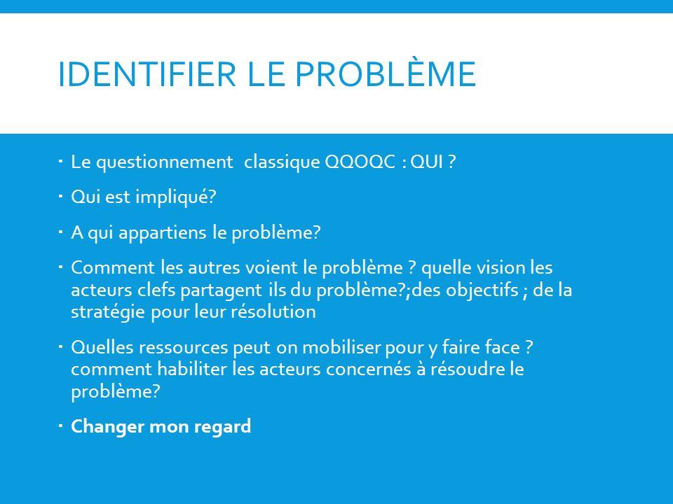 IDENTIFIER LE PROBLÈME Le questionnement classique QQOQC : QUI ? Qui est impliqué? A qui appartiens le problème? Comment les autres voient le problème