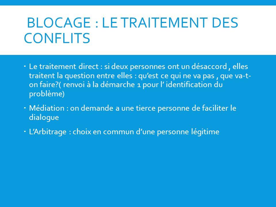 BLOCAGE : LE TRAITEMENT DES CONFLITS Le traitement direct : si deux personnes ont un désaccord, elles traitent la question entre elles : quest ce qui