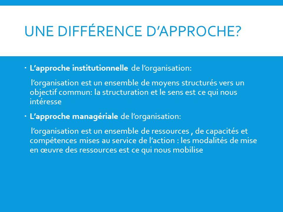 UNE DIFFÉRENCE DAPPROCHE? Lapproche institutionnelle de lorganisation: lorganisation est un ensemble de moyens structurés vers un objectif commun: la
