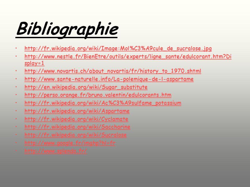 Bibliographie http://fr.wikipedia.org/wiki/Image:Mol%C3%A9cule_de_sucralose.jpg http://www.nestle.fr/BienEtre/outils/experts/ligne_sante/edulcorant.htm?Di splay=1http://www.nestle.fr/BienEtre/outils/experts/ligne_sante/edulcorant.htm?Di splay=1 http://www.novartis.ch/about_novartis/fr/history_to_1970.shtml http://www.sante-naturelle.info/La-polemique-de-l-aspartame http://en.wikipedia.org/wiki/Sugar_substitute http://perso.orange.fr/bruno.valentin/edulcorants.htm http://fr.wikipedia.org/wiki/Ac%C3%A9sulfame_potassium http://fr.wikipedia.org/wiki/Aspartame http://fr.wikipedia.org/wiki/Cyclamate http://fr.wikipedia.org/wiki/Saccharine http://fr.wikipedia.org/wiki/Sucralose http://www.google.fr/imghp?hl=fr http://www.splenda.fr/
