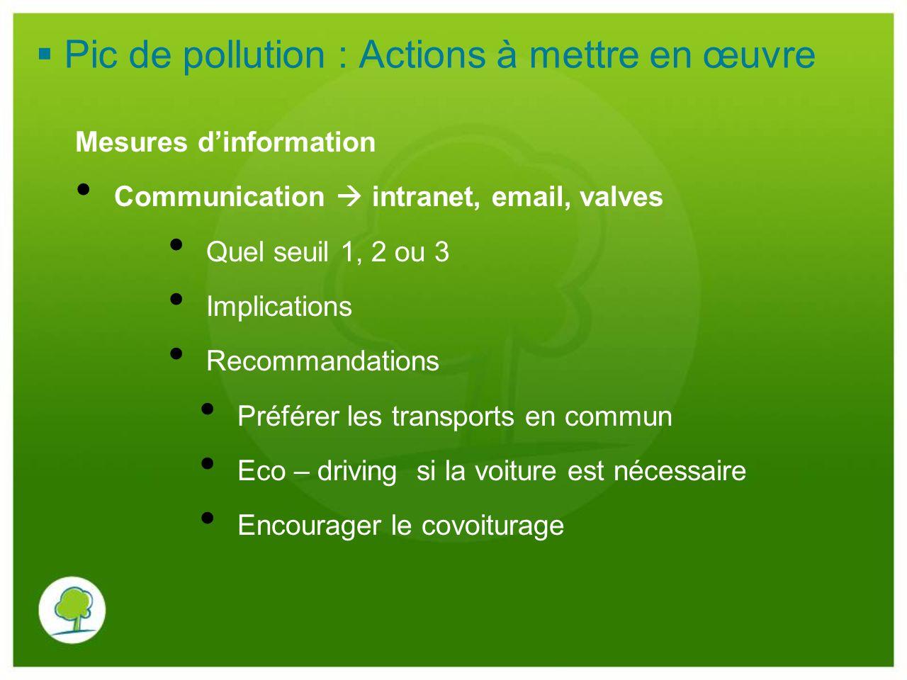 Pic de pollution : Actions à mettre en œuvre Mesures dinformation Communication intranet, email, valves Quel seuil 1, 2 ou 3 Implications Recommandati
