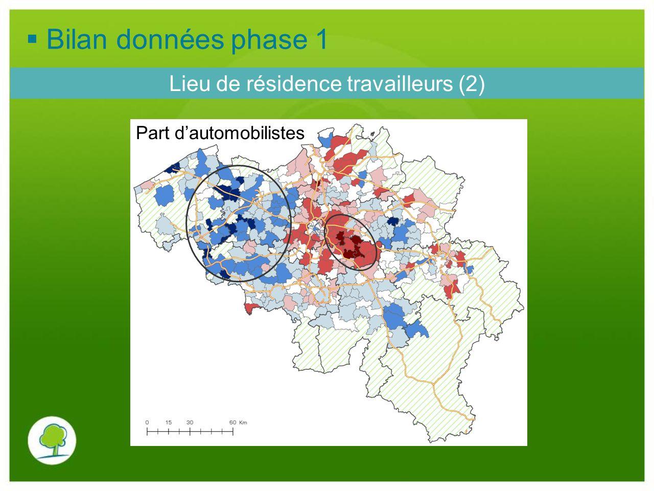 Lieu de résidence travailleurs (2) Part dautomobilistes Bilan données phase 1