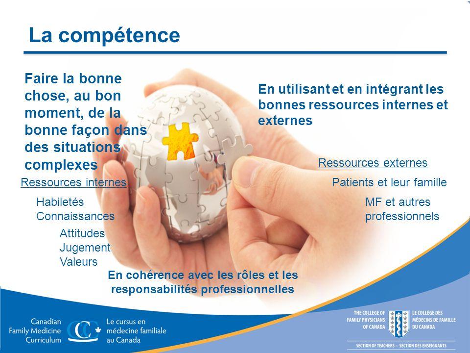 La compétence Habiletés Connaissances Attitudes Jugement Valeurs Ressources internes Ressources externes Patients et leur famille MF et autres professionnels En cohérence avec les rôles et les responsabilités professionnelles Faire la bonne chose, au bon moment, de la bonne façon dans des situations complexes En utilisant et en intégrant les bonnes ressources internes et externes