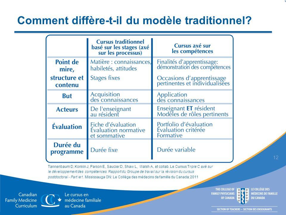 12 Comment diffère-t-il du modèle traditionnel? Tannenbaum D, Konkin J, Parson E, Saucier D, Shaw L, Walsh A, et collab. Le Cursus Triple C axé sur le