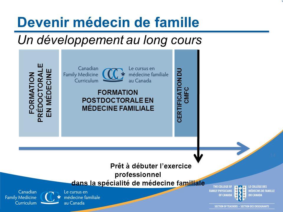 Devenir médecin de famille 14 FORMATION PRÉDOCTORALE EN MÉDECINE CERTIFICATION DU CMFC FORMATION POSTDOCTORALE EN MÉDECINE FAMILIALE Un développement au long cours Prêt à débuter lexercice professionnel dans la spécialité de médecine familiale