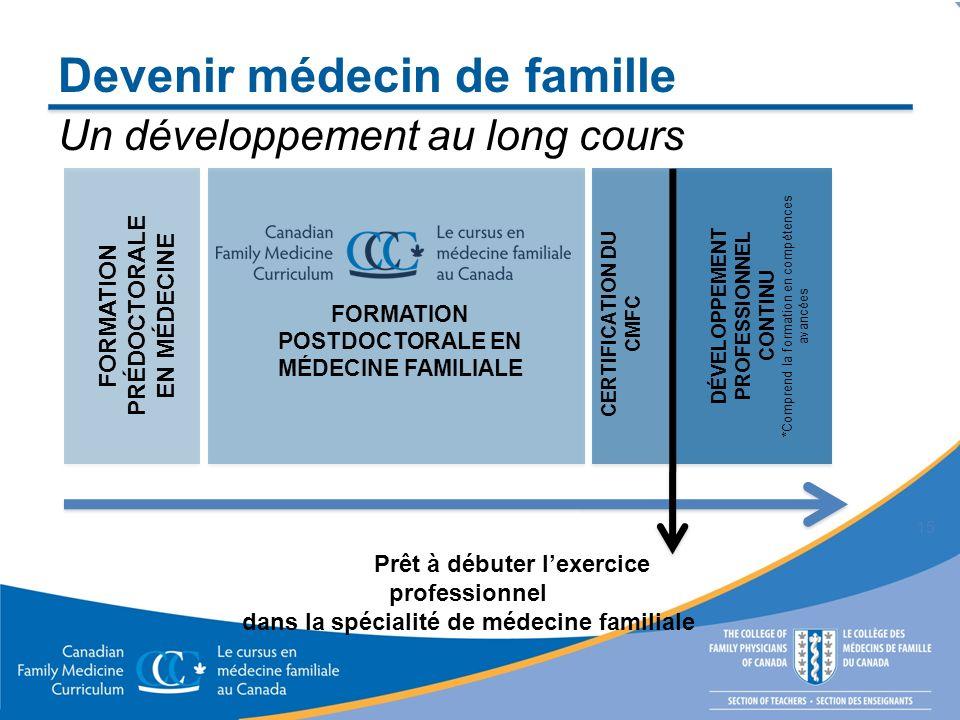 Devenir médecin de famille 15 FORMATION PRÉDOCTORALE EN MÉDECINE CERTIFICATION DU CMFC FORMATION POSTDOCTORALE EN MÉDECINE FAMILIALE Un développement au long cours DÉVELOPPEMENT PROFESSIONNEL CONTINU *Comprend la formation en compétences avancées Prêt à débuter lexercice professionnel dans la spécialité de médecine familiale