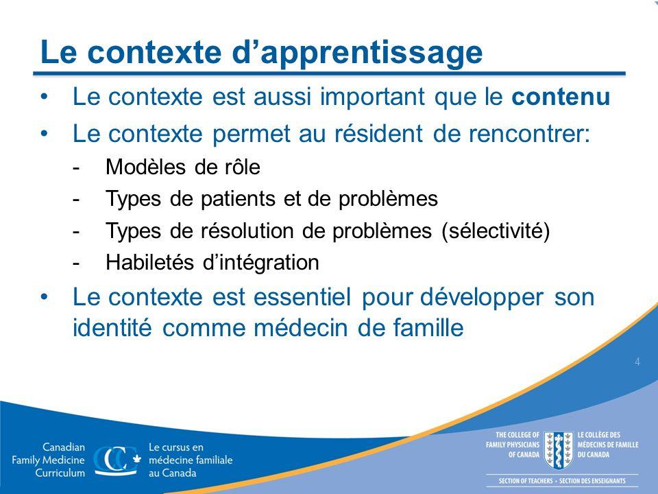 Le contexte dapprentissage Le contexte est aussi important que le contenu Le contexte permet au résident de rencontrer: - Modèles de rôle - Types de p