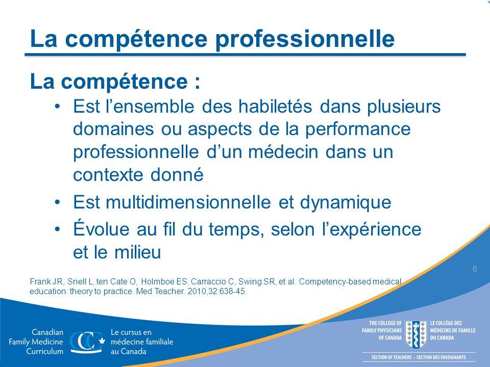 La compétence professionnelle La compétence : Est lensemble des habiletés dans plusieurs domaines ou aspects de la performance professionnelle dun méd