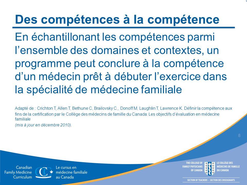 Des compétences à la compétence En échantillonant les compétences parmi lensemble des domaines et contextes, un programme peut conclure à la compétenc
