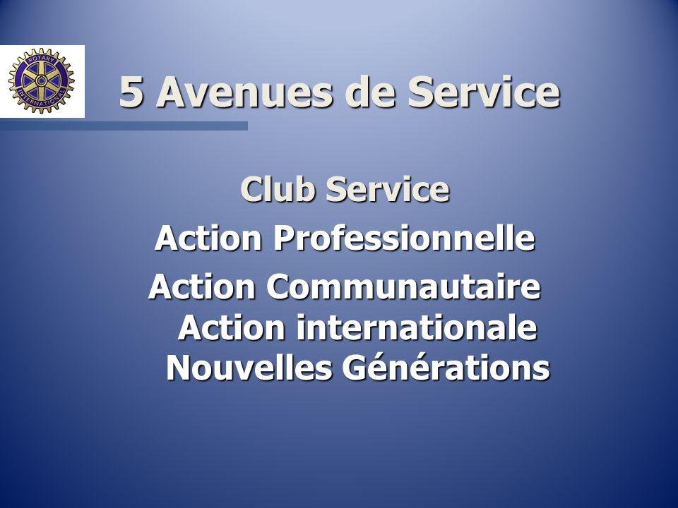 5 Avenues de Service Club Service Action Professionnelle Action Communautaire Action internationale Nouvelles Générations