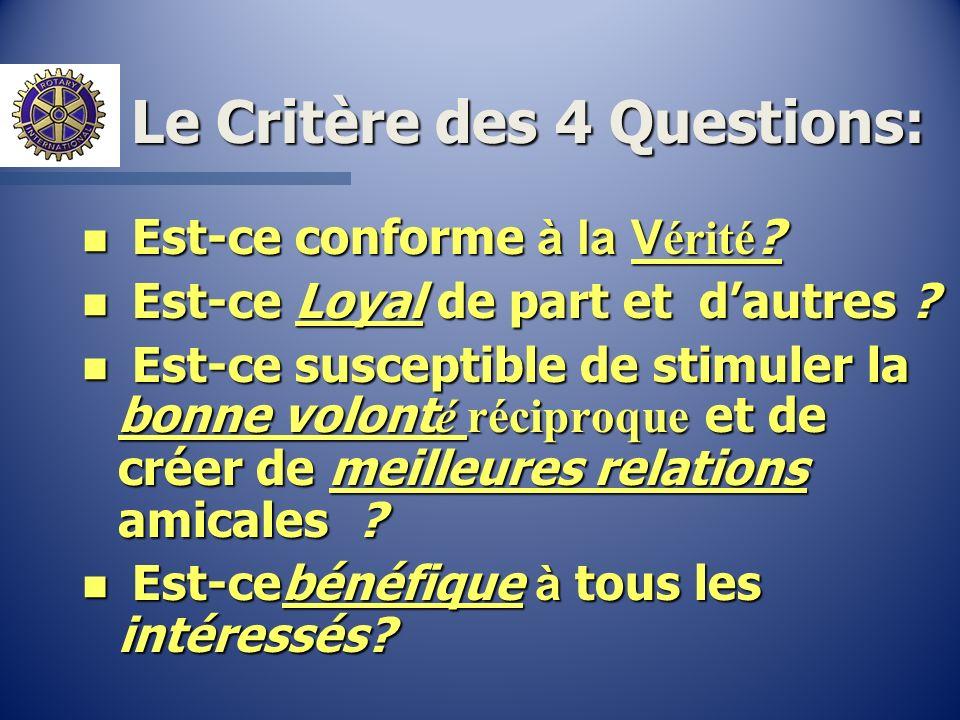 Le Critère des 4 Questions: Est-ce conforme à la V érité ? Est-ce conforme à la V érité ? n Est-ce Loyal de part et dautres ? Est-ce susceptible de st