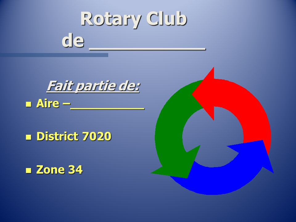 Rotary Club de __________ Fait partie de: n Aire –__________ n District 7020 n Zone 34