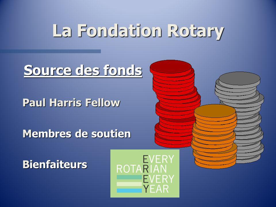 La Fondation Rotary Source des fonds Paul Harris Fellow Membres de soutien Bienfaiteurs
