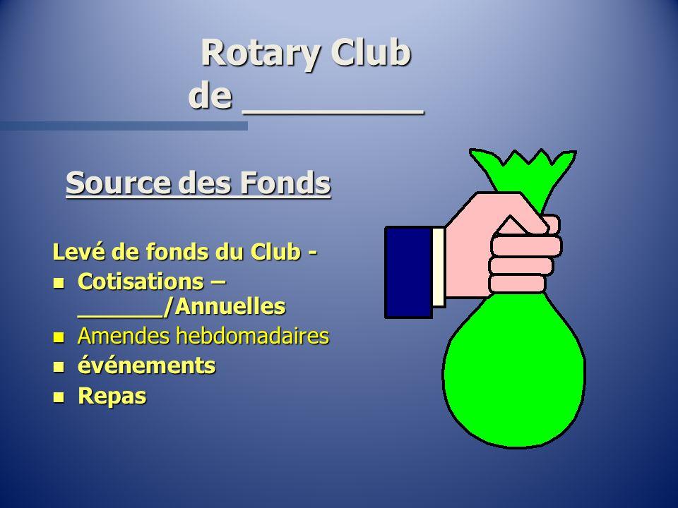 Rotary Club de ________ Source des Fonds Levé de fonds du Club - n Cotisations – ______/Annuelles n Amendes hebdomadaires n événements n Repas