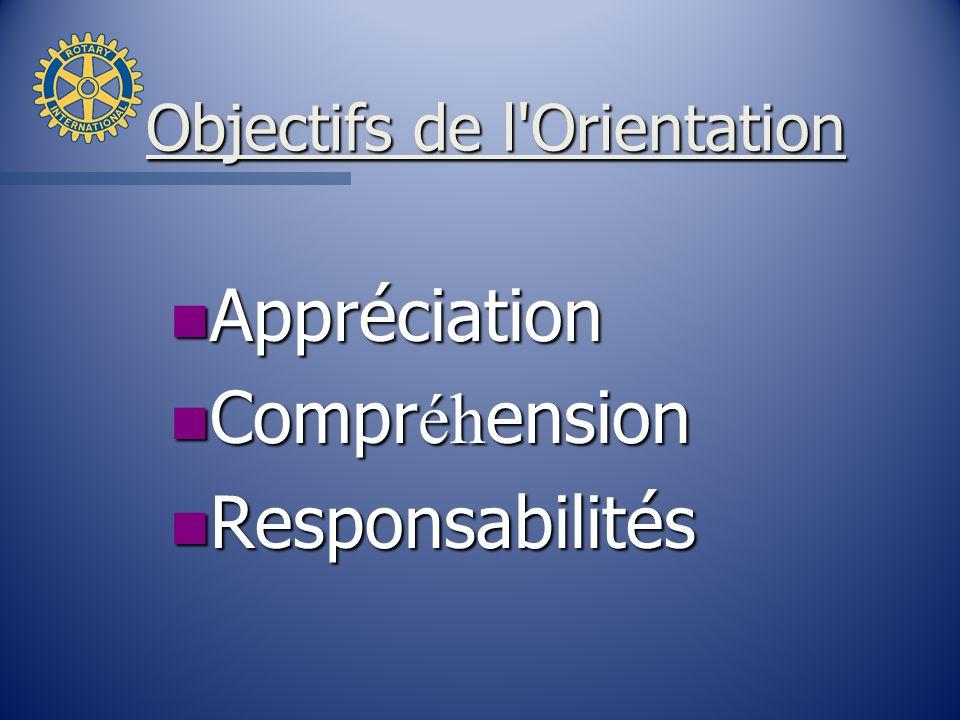 Objectifs de l'Orientation n Appréciation Compr éh ension Compr éh ension n Responsabilités