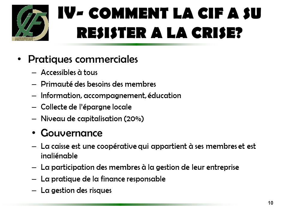 Pratiques commerciales – Accessibles à tous – Primauté des besoins des membres – Information, accompagnement, éducation – Collecte de lépargne locale
