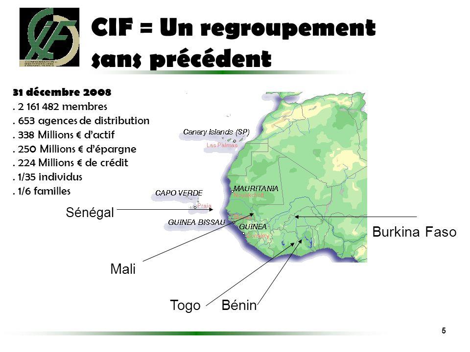 TogoBénin Burkina Faso Mali Sénégal 31 décembre 2008. 2 161 482 membres. 653 agences de distribution. 338 Millions dactif. 250 Millions dépargne. 224