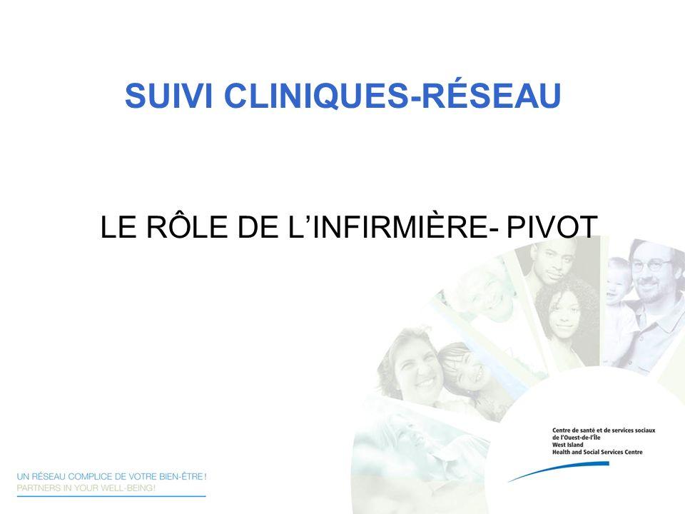LE RÔLE DE LINFIRMIÈRE- PIVOT SUIVI CLINIQUES-RÉSEAU