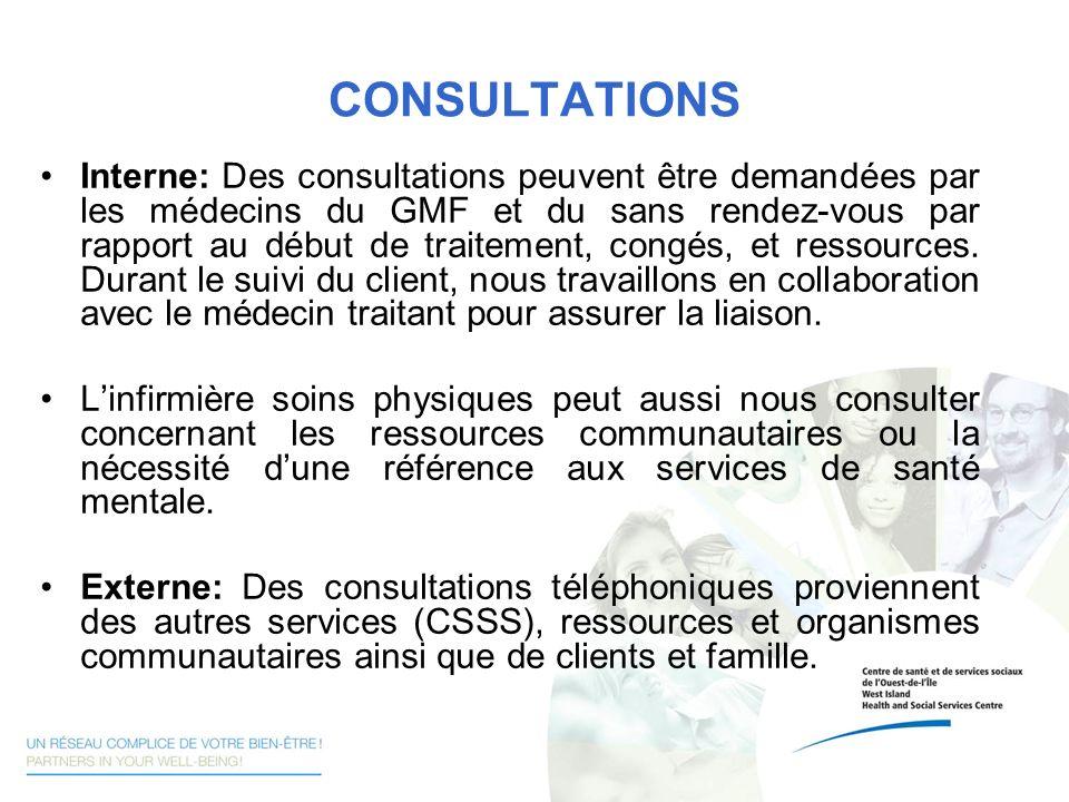 CONSULTATIONS Interne: Des consultations peuvent être demandées par les médecins du GMF et du sans rendez-vous par rapport au début de traitement, con