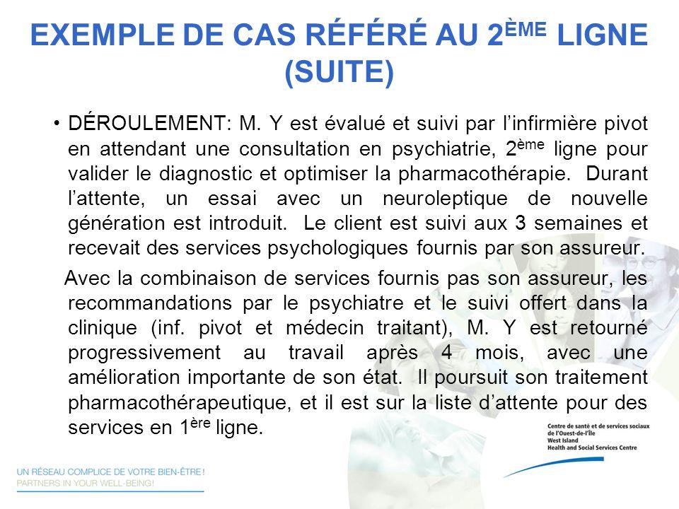 EXEMPLE DE CAS RÉFÉRÉ AU 2 ÈME LIGNE (SUITE) DÉROULEMENT: M. Y est évalué et suivi par linfirmière pivot en attendant une consultation en psychiatrie,