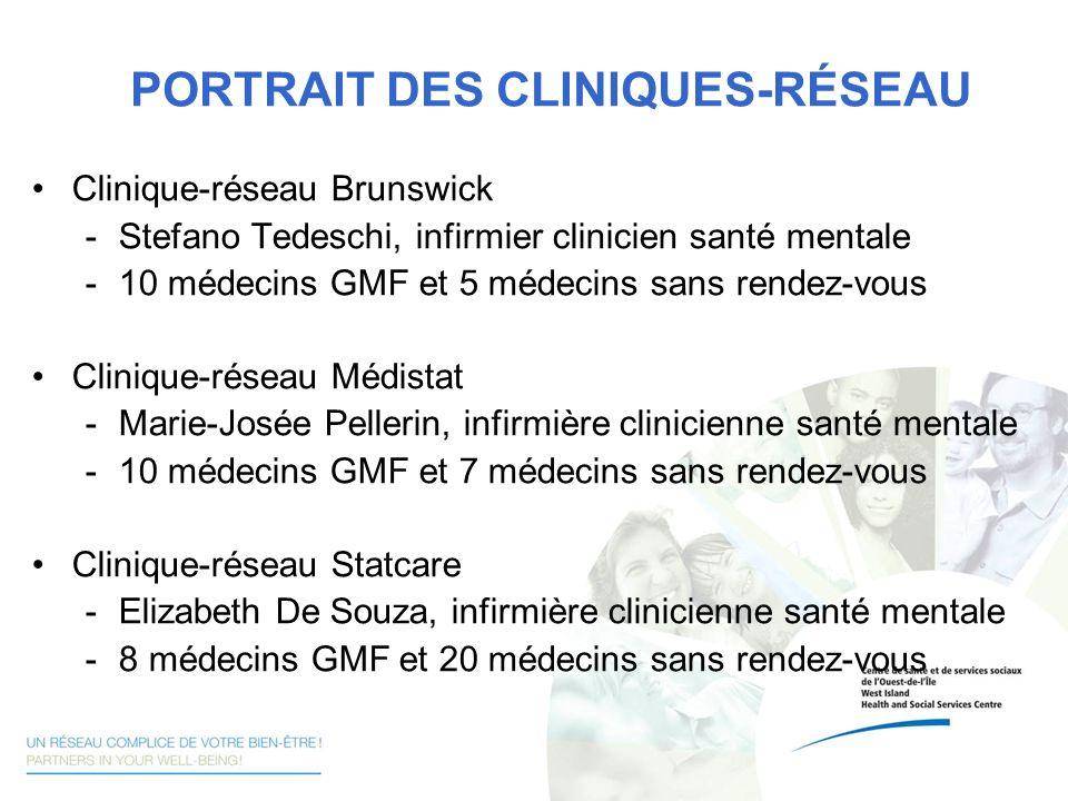 PORTRAIT DES CLINIQUES-RÉSEAU Clinique-réseau Brunswick -Stefano Tedeschi, infirmier clinicien santé mentale -10 médecins GMF et 5 médecins sans rende