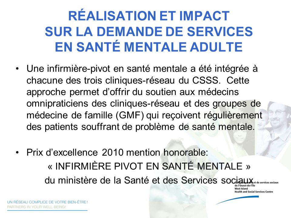RÉALISATION ET IMPACT SUR LA DEMANDE DE SERVICES EN SANTÉ MENTALE ADULTE Une infirmière-pivot en santé mentale a été intégrée à chacune des trois clin