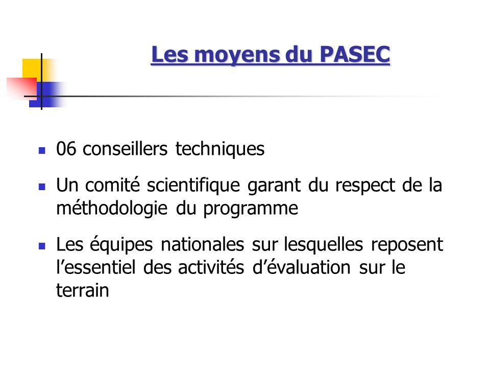 Les moyens du PASEC 06 conseillers techniques Un comité scientifique garant du respect de la méthodologie du programme Les équipes nationales sur lesq