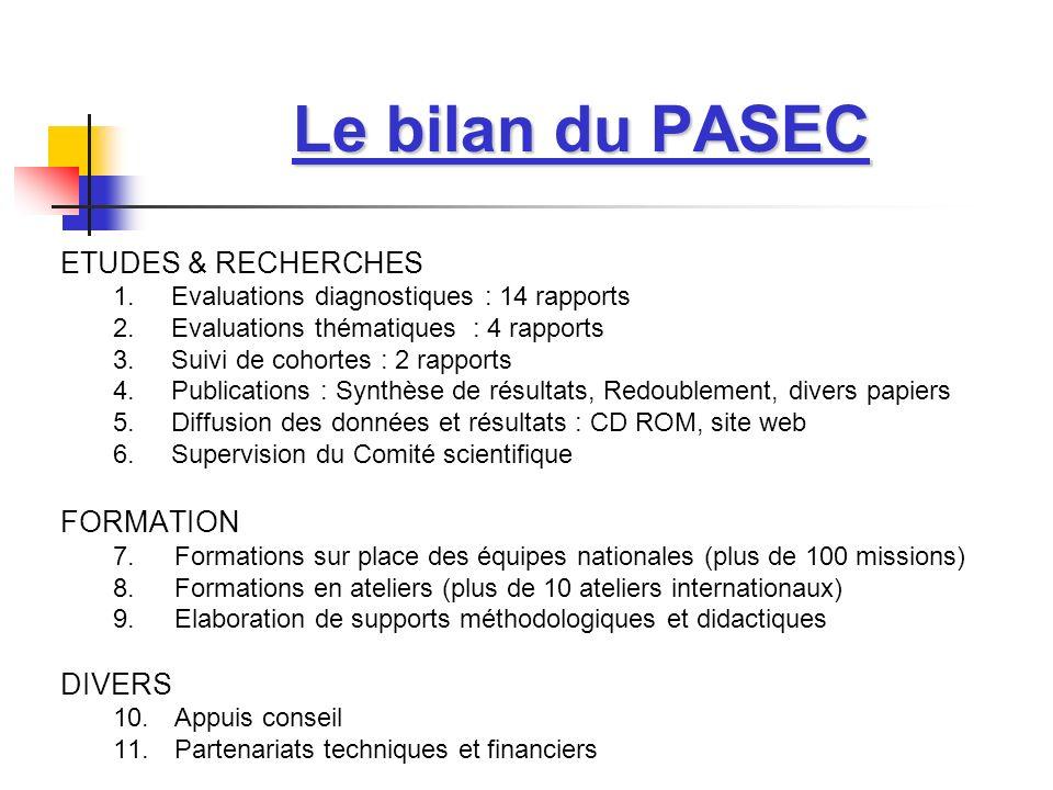 Le bilan du PASEC ETUDES & RECHERCHES 1. Evaluations diagnostiques : 14 rapports 2. Evaluations thématiques : 4 rapports 3. Suivi de cohortes : 2 rapp