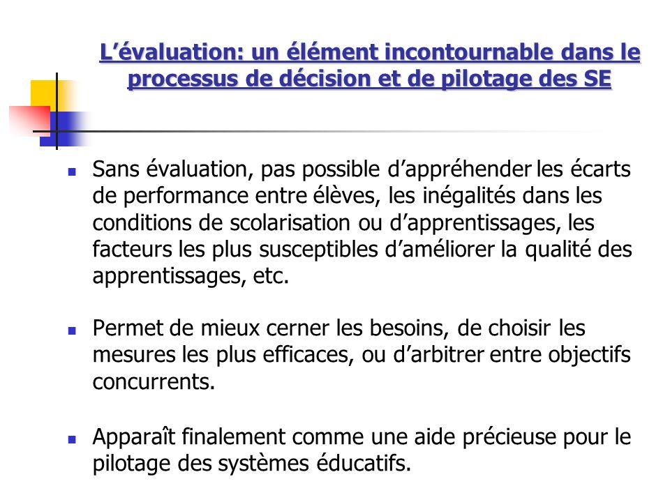 Lévaluation: un élément incontournable dans le processus de décision et de pilotage des SE Sans évaluation, pas possible dappréhender les écarts de pe