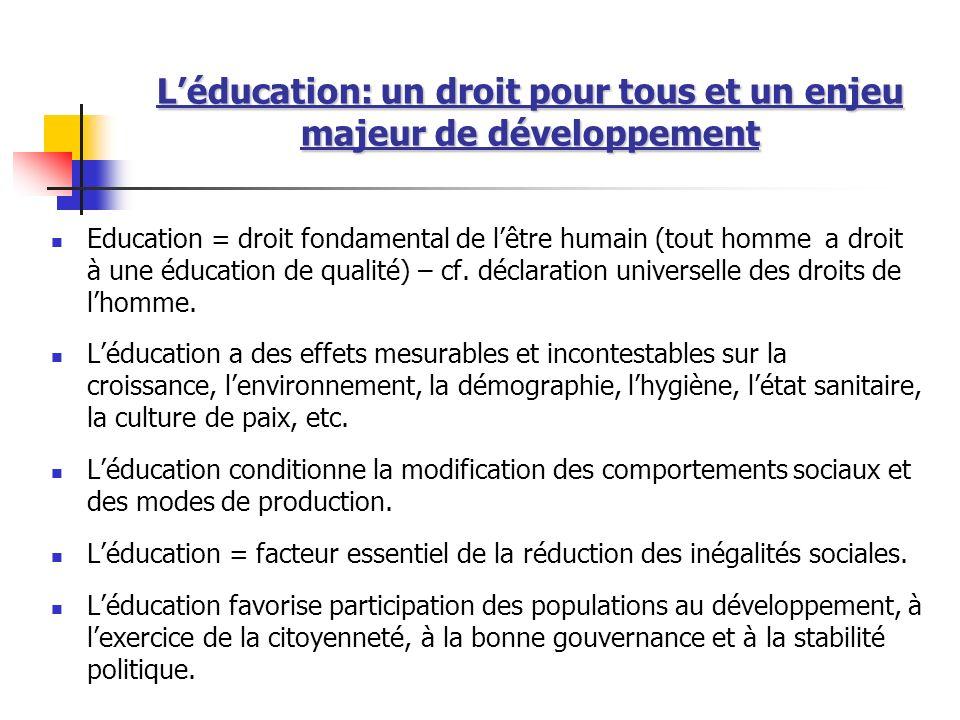 Léducation: un droit pour tous et un enjeu majeur de développement Education = droit fondamental de lêtre humain (tout homme a droit à une éducation d