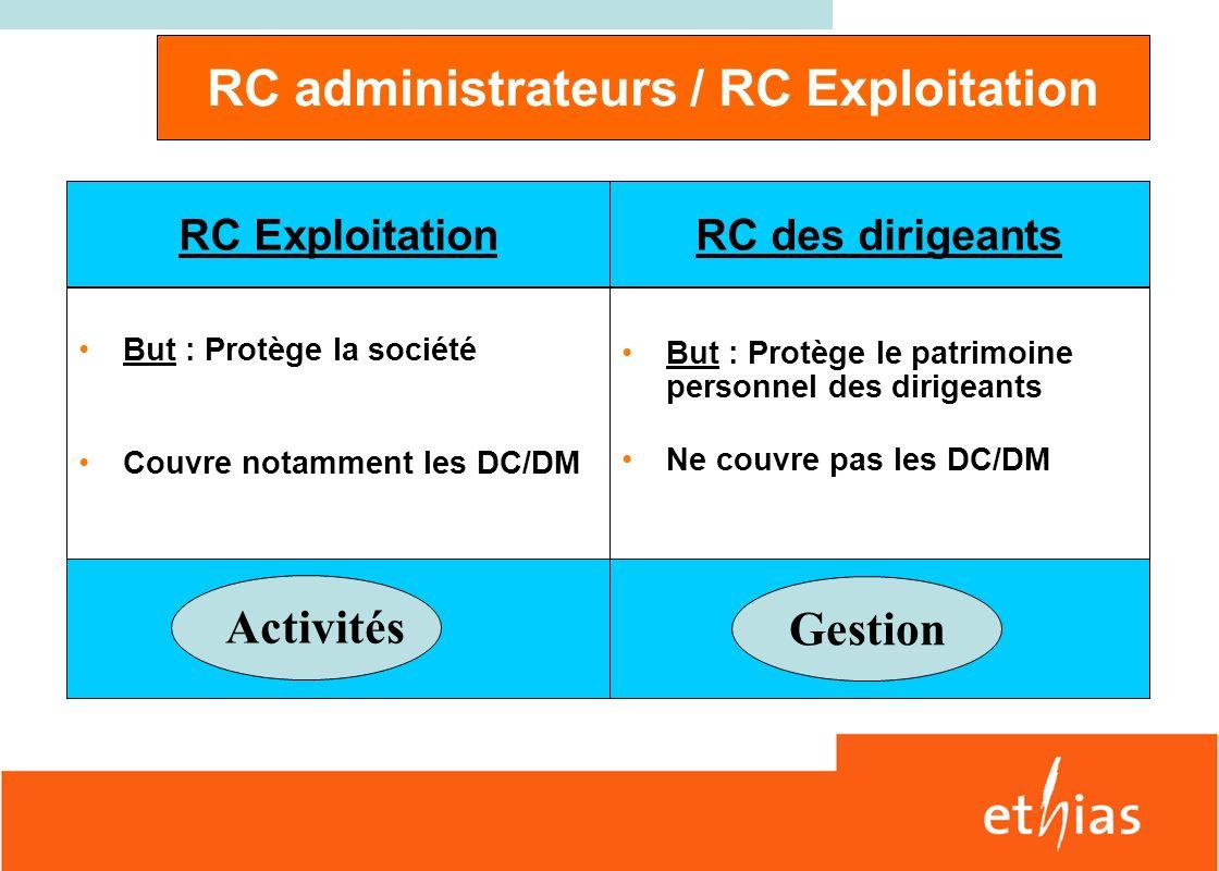 Plan de l exposé RC Administrateurs / RC Exploitation Historique Bases juridiques de la RC des Administrateurs Lassurance RC des Administrateurs