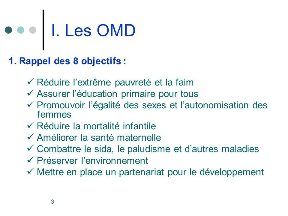 3 I. Les OMD 1.