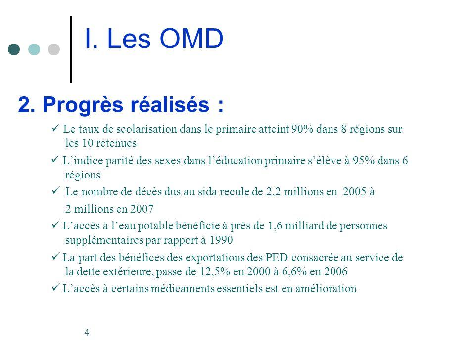4 I. Les OMD 2.