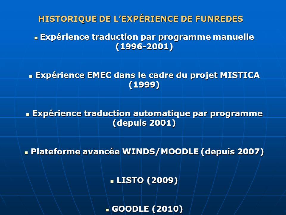 HISTORIQUE DE LEXPÉRIENCE DE FUNREDES Expérience traduction par programme manuelle (1996-2001) Expérience traduction par programme manuelle (1996-2001) Expérience EMEC dans le cadre du projet MISTICA (1999) Expérience EMEC dans le cadre du projet MISTICA (1999) Expérience traduction automatique par programme (depuis 2001) Expérience traduction automatique par programme (depuis 2001) Plateforme avancée WINDS/MOODLE (depuis 2007) Plateforme avancée WINDS/MOODLE (depuis 2007) LISTO (2009) LISTO (2009) GOODLE (2010) GOODLE (2010)